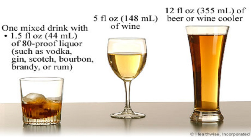 Image of standard drink sizes for mixed drinks, wine, and beer